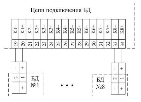 фст-03в руководство пользователя - фото 10